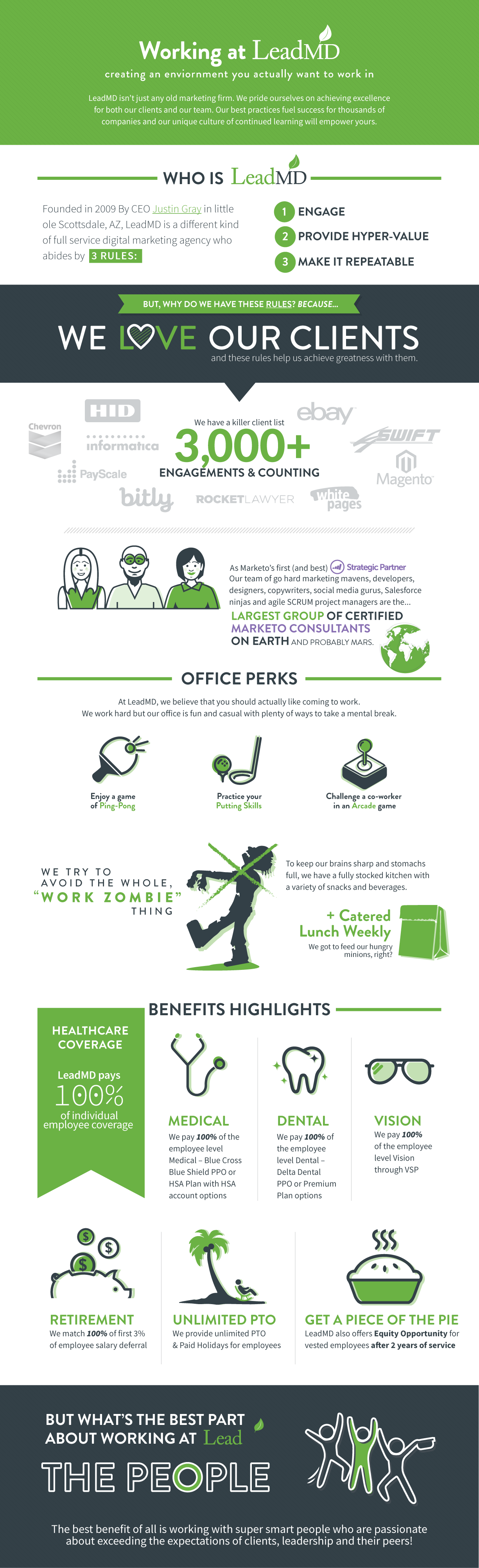 Work-at-leadmd-infographic