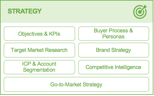 Strategic Go-to-market RAF