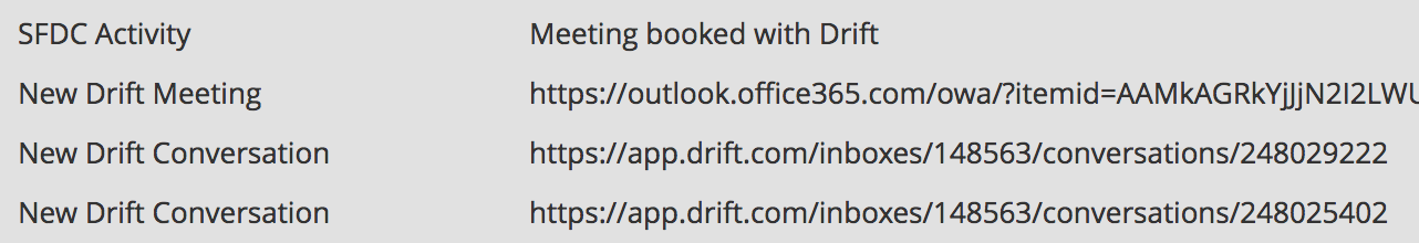 Marketo Drift Activity Screenshot
