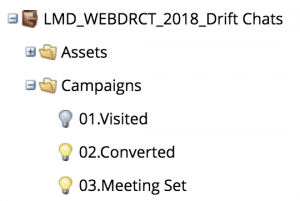 Drift Marketo Program Screenshot